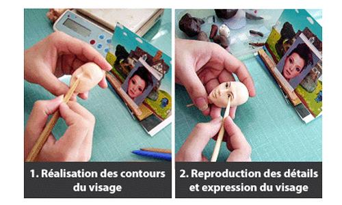 Création d'une figurine de mariés personnalisée
