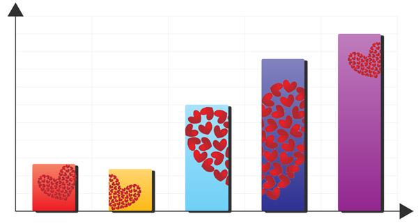 Statistiques du mariage et du pacs