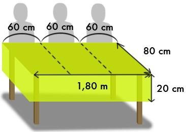 Calculer le m trage des nappes et chemins de table - Comment disposer les tables pour un mariage ...