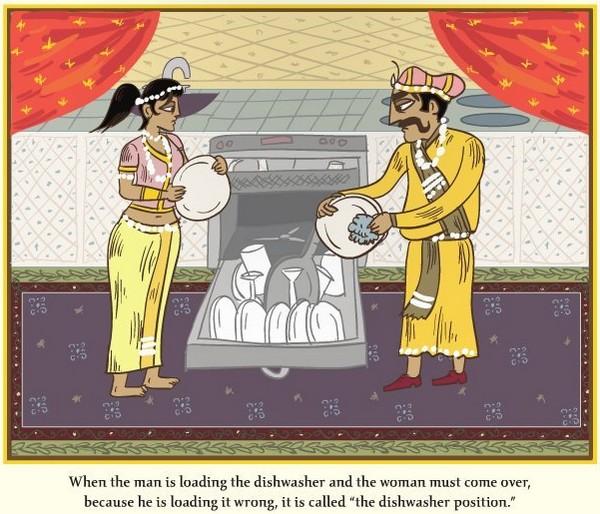 Insolite : le Kama Sutra du mariage !