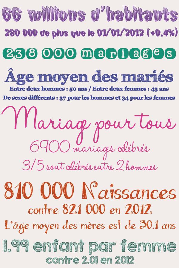 Mariage / naissance : tous les chiffres 2013 !