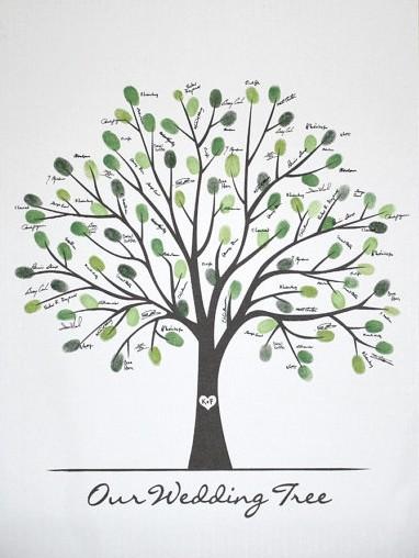Jolie idée du jour : l'arbre à empreintes (Etsy)